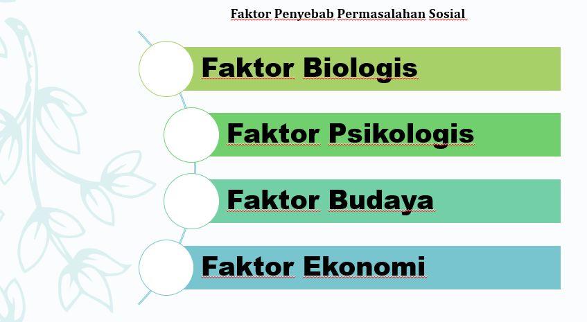 15 - Faktor Penyebab Masalah